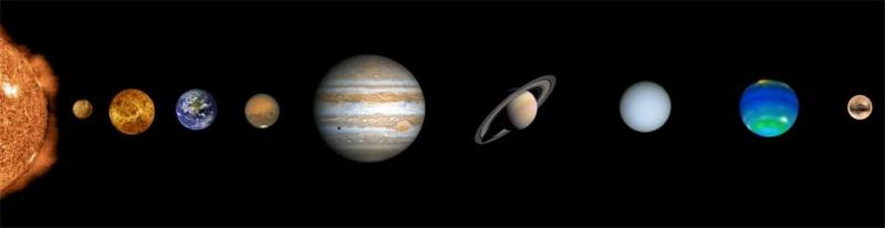 Planets in Order Line Up - Pics about space